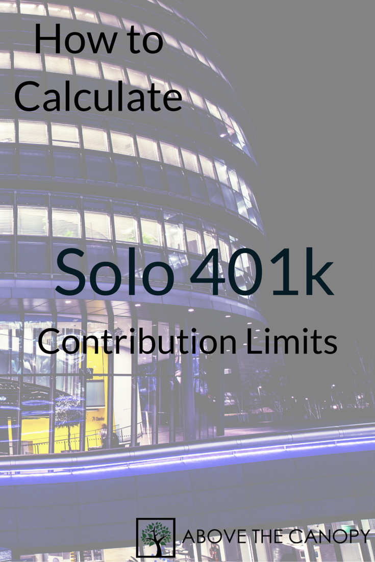 how to calculate solo 401k contribution limits - above the canopy