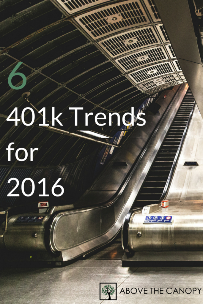 6 401k Trends for 2016