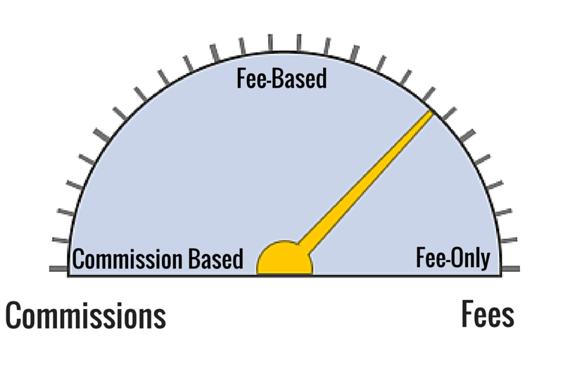 Fees vs. Commissions