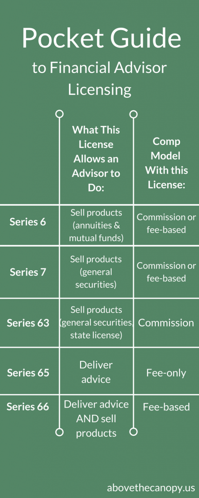 Pocket Guide to Financial Advisor Licensing (2)