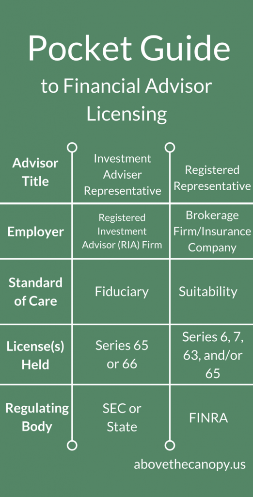Pocket Guide to Financial Advisor Licensing