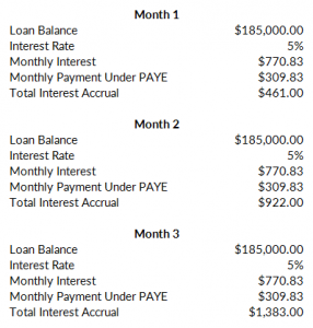 PAYE Student Loan Repayment Pay As You Earn